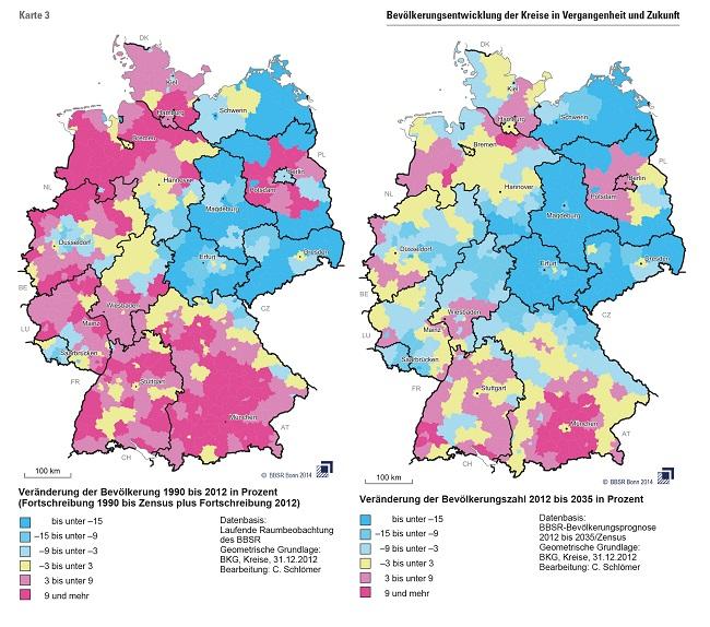 Grafik Bevölkerungsentwicklung.