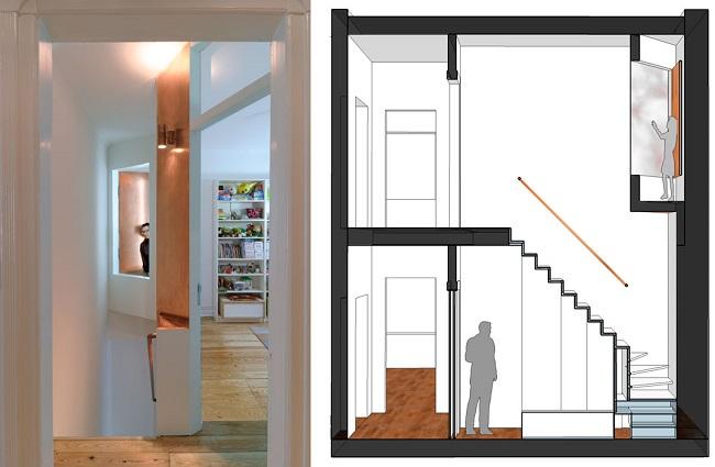Schnitt rechts, Blick zum Raum oben (links).